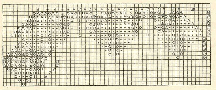Салфетка 13 - схема.  Э.Критеску 'Художественное вязание спицами'