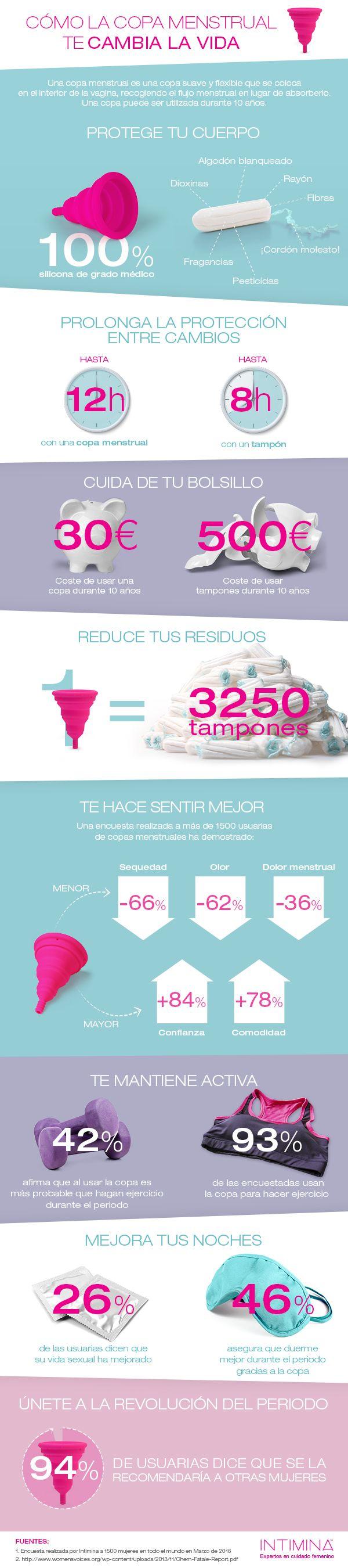 Cómo la copa menstrual te cambia la vida