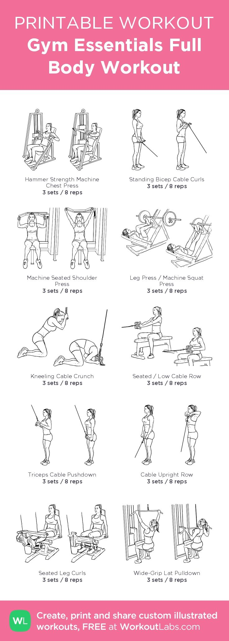 Gym Essentials Full Body Workout: my visual workout created at WorkoutLabs.com \u2022 Click through to customize and download as a FREE PDF! #customworko #weightlosstips