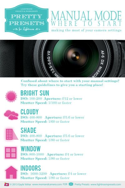 Great starter for those just learning how to turn their camera off Auto Pilot.  :)  Free Download: Manual Mode Cheat Sheet | Pretty Presets for Lightroom