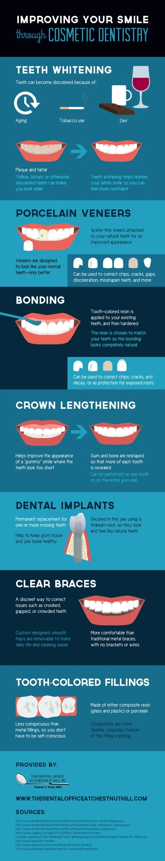 Are porcelain veneers the right choice for your smile? These are wafer-thin sheets attached to your natural teeth to improve the appearance of chips, cracks, gaps, discoloration, and more. Look over this infographic about dental care in Newton to see other cosmetic procedures.