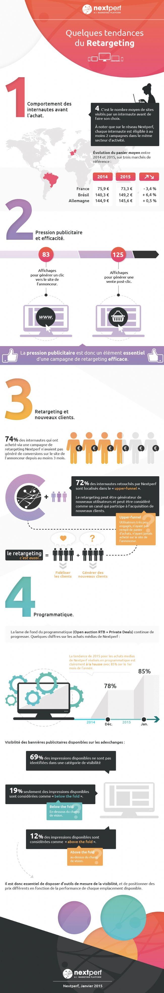 Nextperf, plateforme spécialiste du marketing à la performance, présente les grandes tendances du retargeting. Il en ressort notamment que cette pratique participe à l'acquisition, puis à la fidélisation des clients.