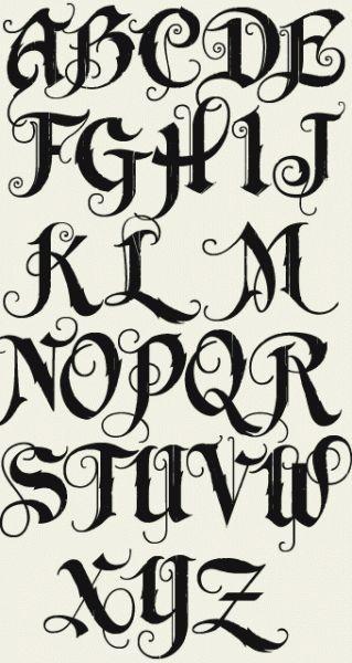 Different Graffiti Alphabet Fonts Uppercase (both fonts)