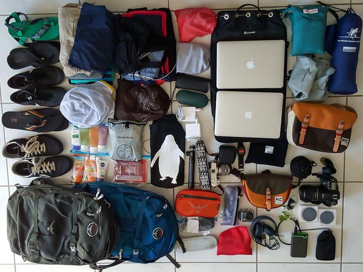 Packliste Südostasien