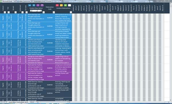 The Australian Curriculum Assessment Grid (unofficial) is now available for v8.0 of the ACARA Australian Curriculum. This is an assessment grid in the form of an Excel spreadsheet with all Australian Curriculum content descriptions and elaborations. You can use it to mark your students. The new v8.0 curriculum now has 12403 elaborations (up by 315 from …