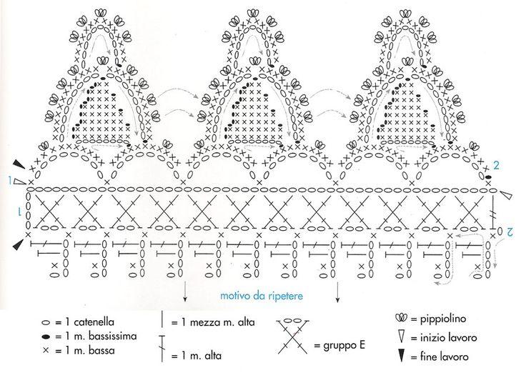 105 best Crochet: Edgings & Borders images on Pinterest