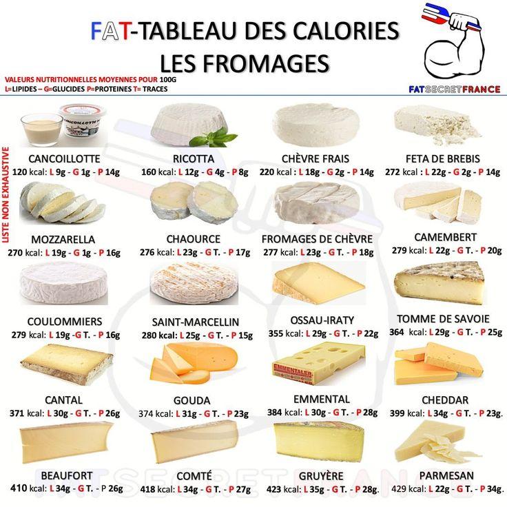 calories des aliments tableau #calories #aliments #tableau / calories aliments tableau ...