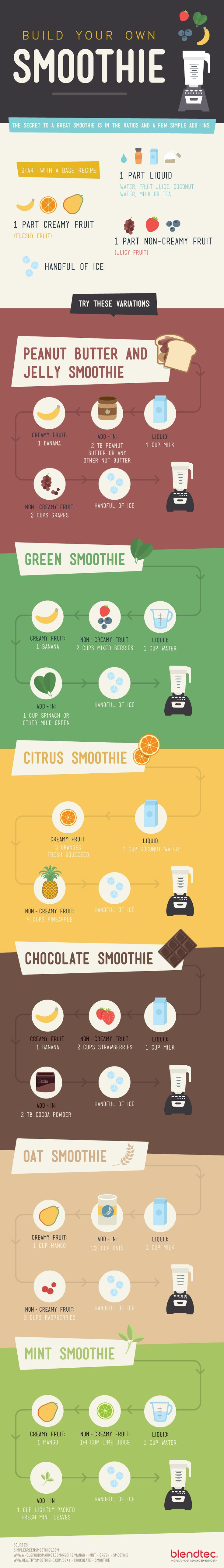 Smoothies are simple and quick to make. Click here to get six DIY smoothie recipes, that you can make in seconds in your Blendtec blender.