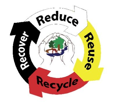 Reduce reuse recycle recover