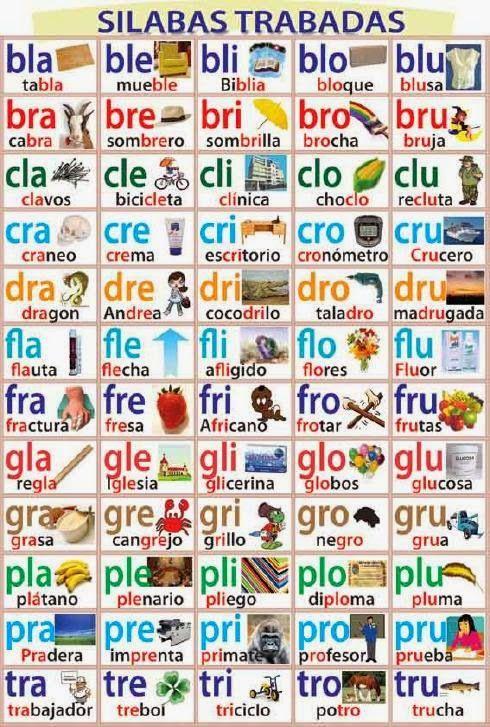 Silabas Trabadas, bla, bra, cla, fla, fra, gla, gra, pla, pra, tra - Para niños