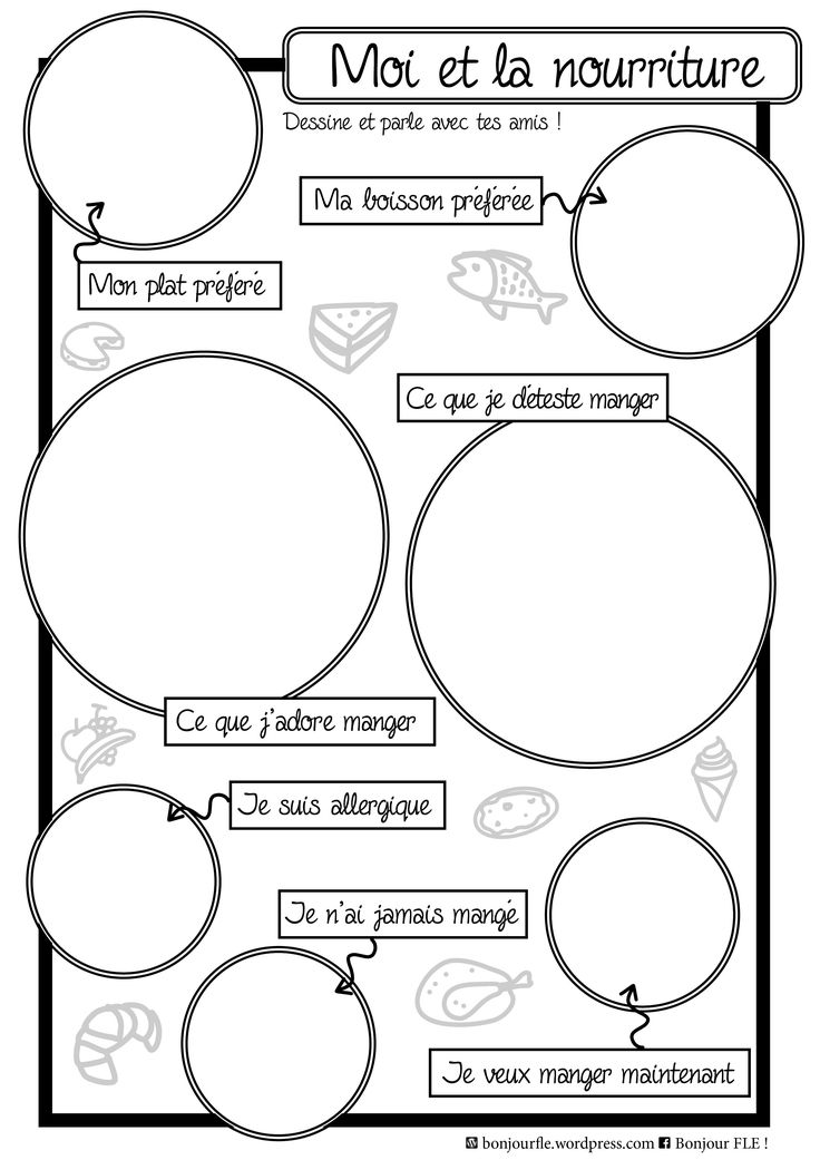 French speaking and writing activity: parler de ce qu'on aime manger