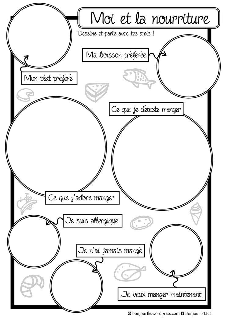 La nourriture et ce qu'on aime manger, un sujet incontournable ! Je vous propose ce modèle à telecharger : pdf Le principe est simple : dessiner puis discuter avec ses amis en se posant des questio...