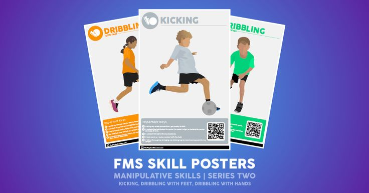 Fundamental movement skill posters physical education