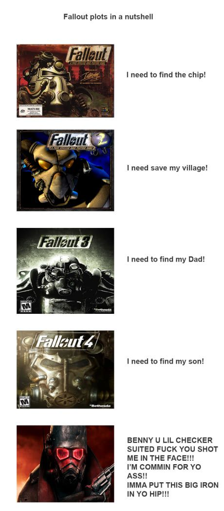 Fallout NV best triggered