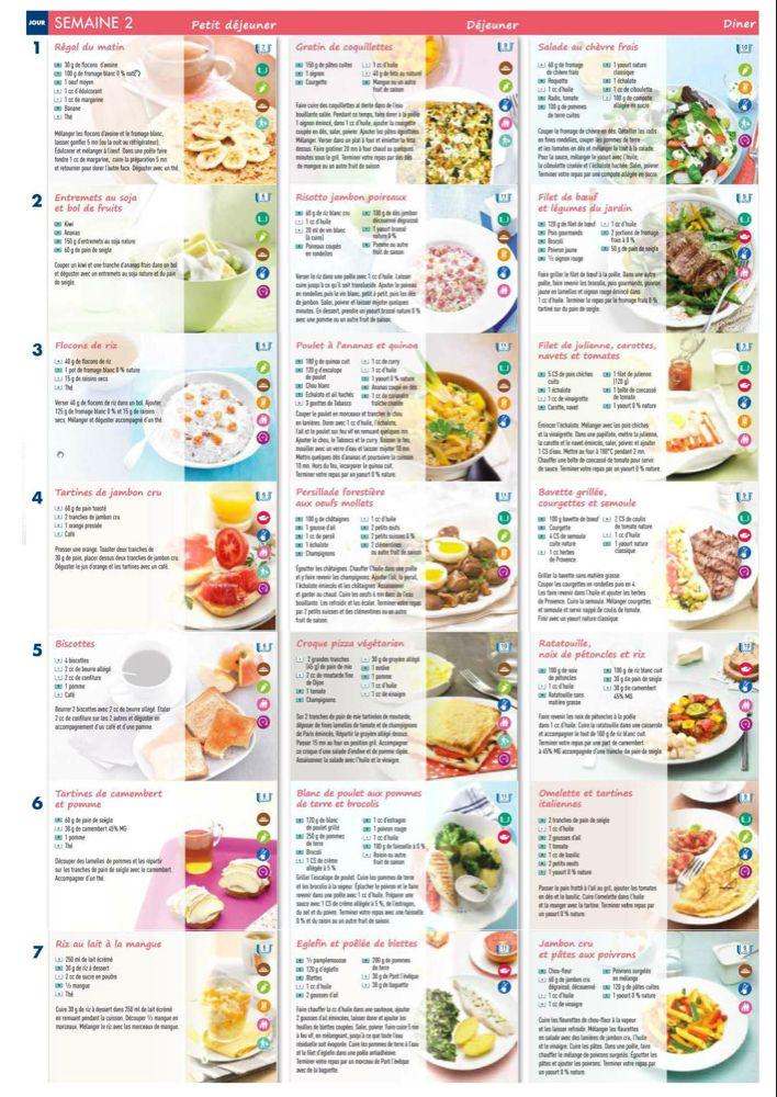 Liste De Courses Reequilibrage Alimentaire AK36 ...