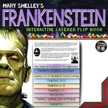 Frankenstein: Interactive Flip Book British Literature's most famous gothic novel written by Mary Shelley.