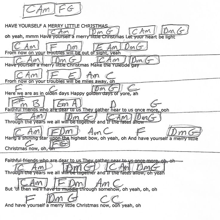 Have Yourself A Merry Little Christmas - C Major - Guitar Chord Chart - http://www.youtube.com ...