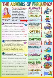 Adverbs of Frequency-Download from ESLprintables.com. Pinned by SOS Inc. Resources.  Follow all our boards at http://pinterest.com/sostherapy  for therapy resources.: Slp, Vocabulary Descriptive Writing, Speech Therapy Ideas, Vocabulary Grammar, Adverbs Activities Teaching, Speech Ideas Schools, Thumb4122346112974 Jpg 180 256, Grammar Syntax Ideas, Activities Teaching Strategies