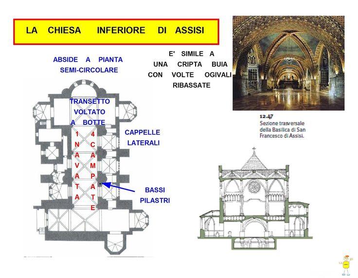 basilica di san francesco assisi pianta - Cerca con Google