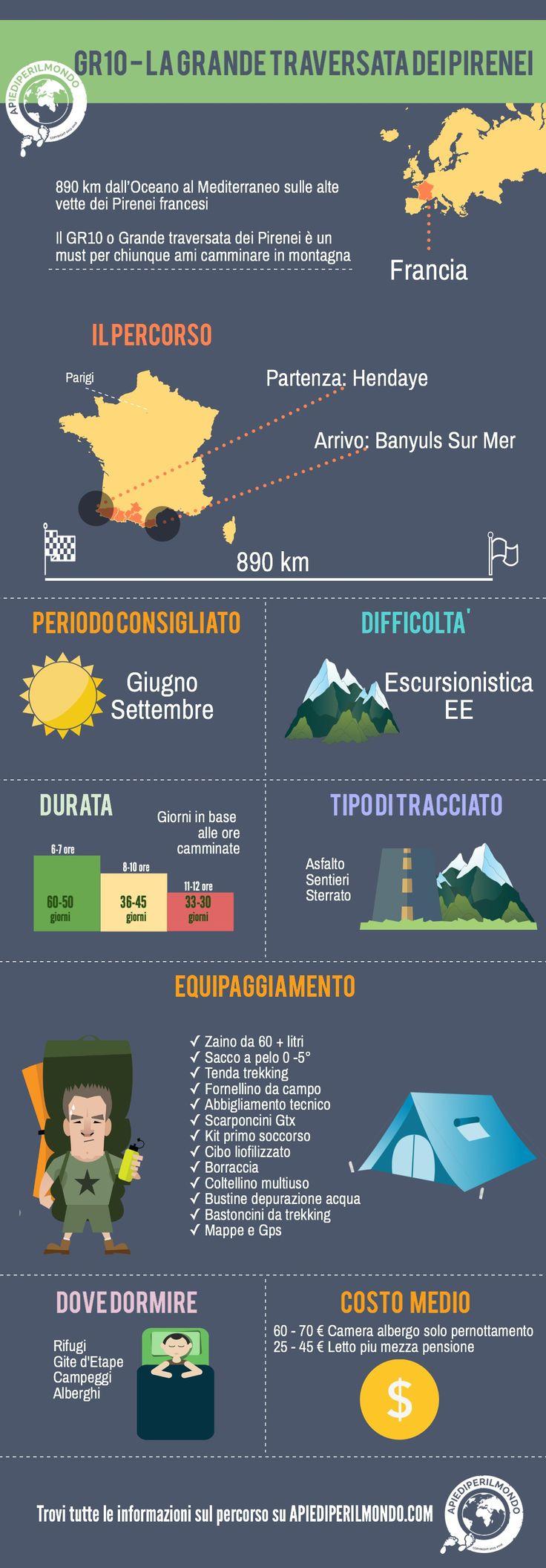 infografica-gr-10