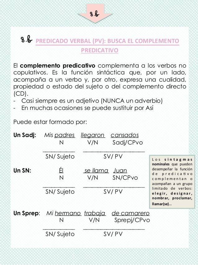 Guía Para Analizar Sintácticamente Oraciones Simples Syntax Study Tips Teaching