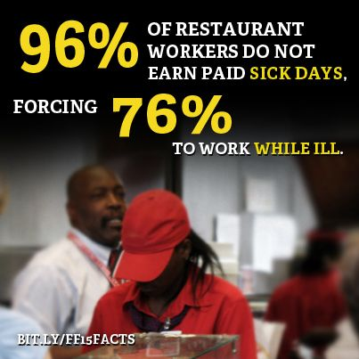 SCARY FACT: 3 Out Of 4 Fast Food Workers Have worked sick, um -  what does that mean for those who order fast food?