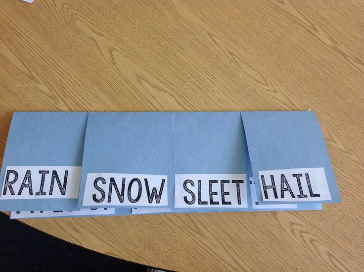 """""""All About Weather"""" unit ideas, including a foldable to illustrate four kinds of precipitation"""