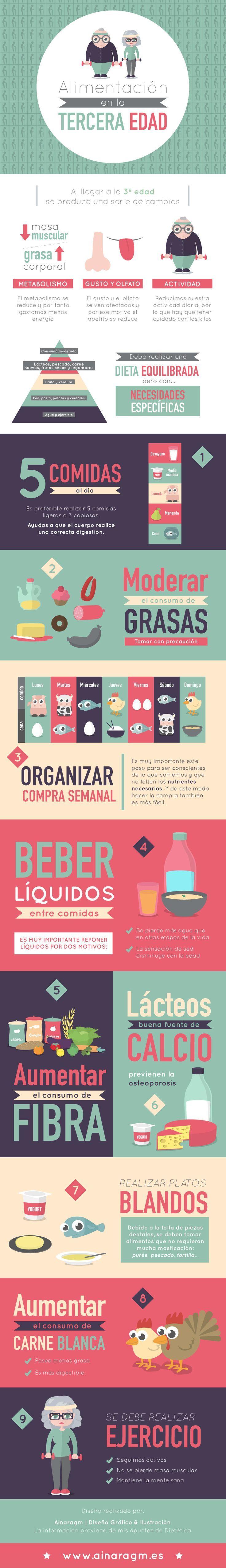 Como tener una buena alimentación en la tercera edad. #infografía #nutrición