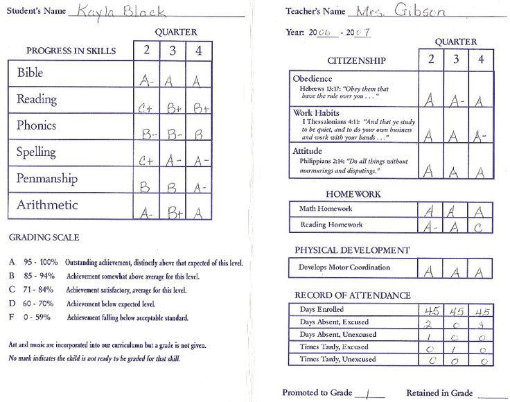 kindergarten report card template pdf