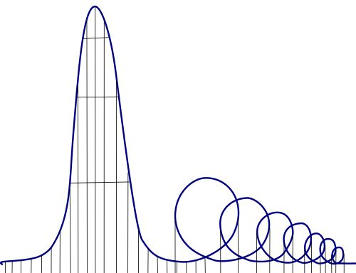 Euthanasia coaster profile.svg. Roller coaster designed to kill people.