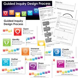 Guided Inquiry Design Downloadable Resource