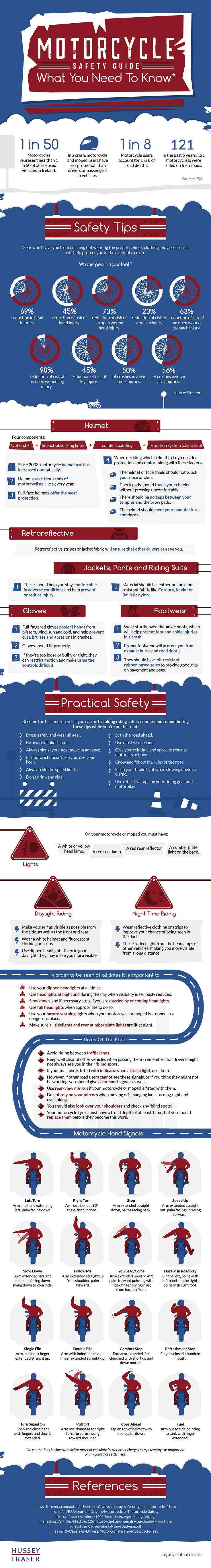 2016 Motorcycle Safety Guide Infographic