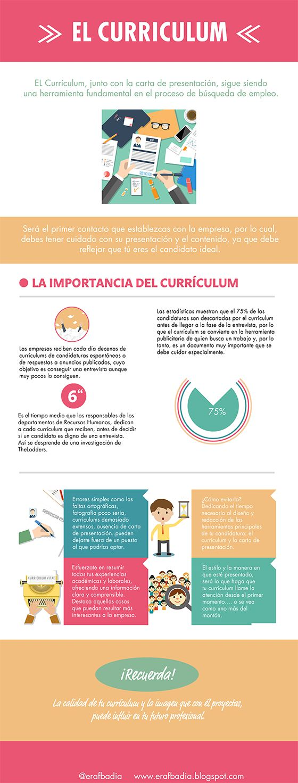 La importancia del Curriculum Vitae en la búsqueda de empleo #infografia #infographic #empleo
