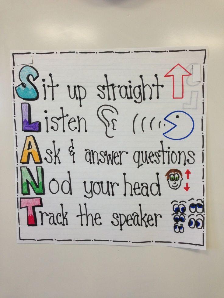 SLANT poster - Google Search