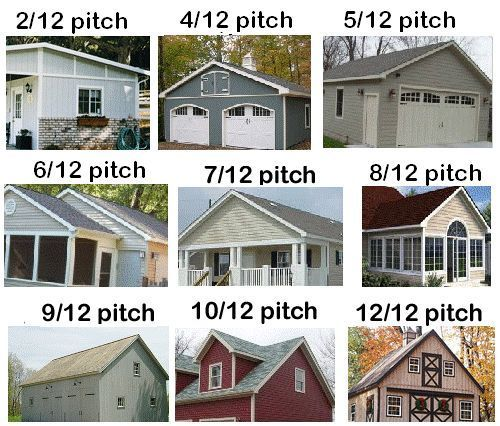 Image Result For Porch Roof Pitched Or Flat Light Difference House Roof Pitched Roof Barn Roof
