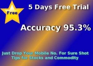 Today 10/07/13 Indian Stock Market sluggish and Active stock tips calls for Nifty | Indian Stock Market