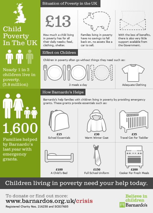 essay child poverty ireland Poverty in contemporary ireland' by the irish commission for justice and   child poverty in ireland 2005:an overview12  economist and journalist colm  rapple, in an essay commenting on the document prosperity with a purpose,.