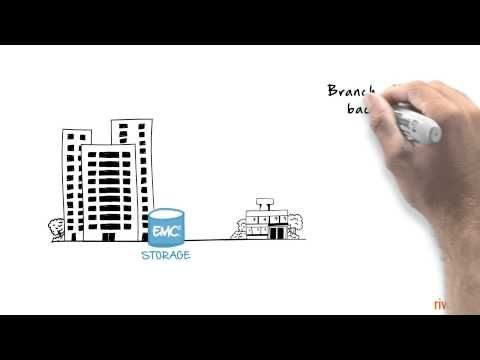 Rethink Branch IT with Riverbed and EMC