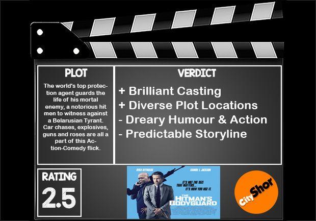 Movie Review - The Hitman's Bodyguard  #MovieReview #Hollywood #Entertainment #TheHitmansBodyguard #CityShorBangalore