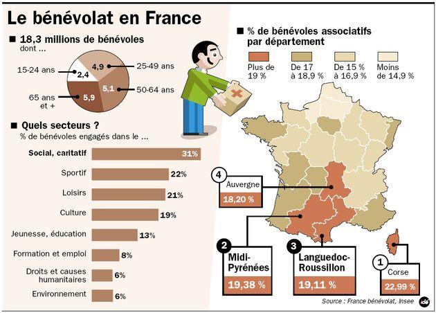 Theme - responsibility (French, Spanish)