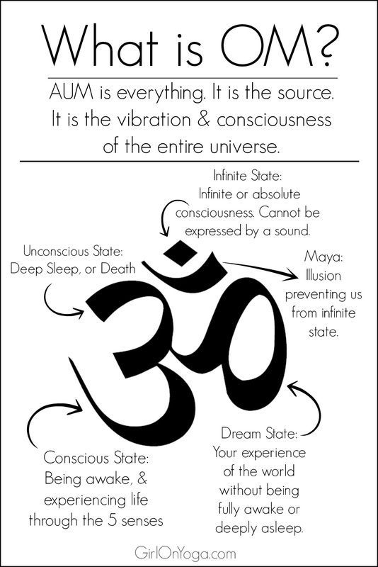 What is OM? Shanti. Shanti. Shanti. (Peace. Peace. Peace.)