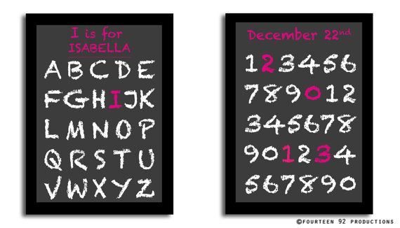 Nursery Decor  Alphabet & Numbers by 1492productions on Etsy