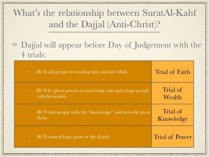 Image result for lesson of surah kahf