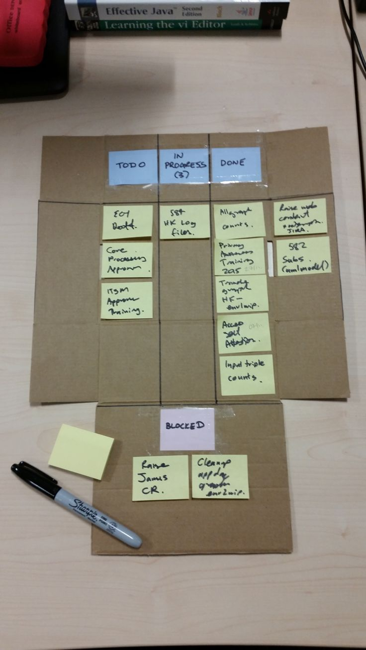 Portable Kanban Board Made From A Webcam S Cardboard Box