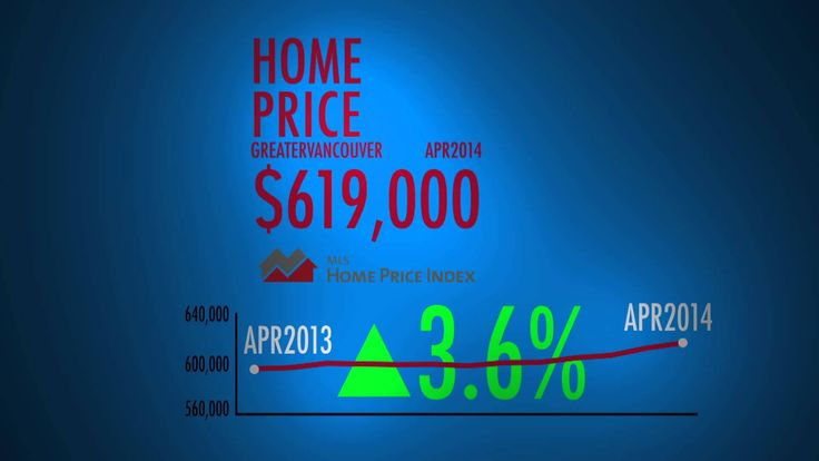 April 2014 Housing Market Update - The Real Estate Board of Greater Vanc...