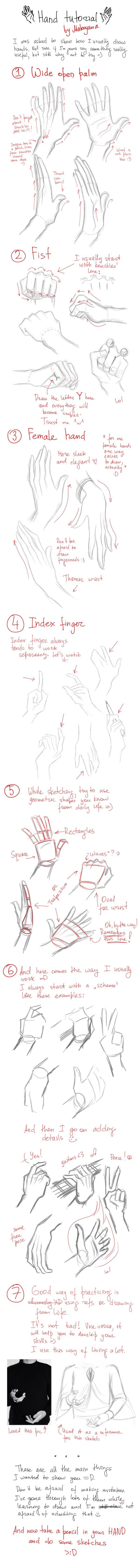 Hand reference pose body cartoon