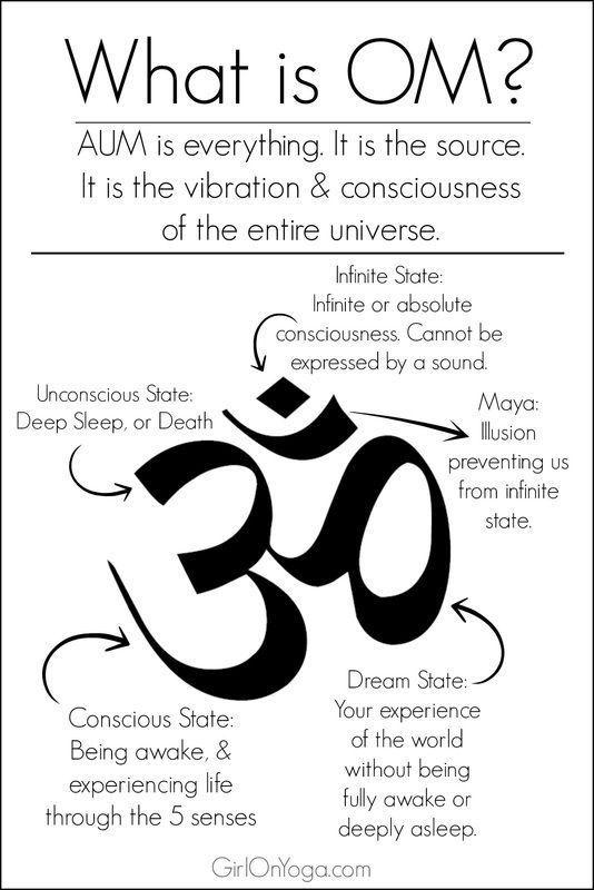 The expression of deep meditation (Not prayer)
