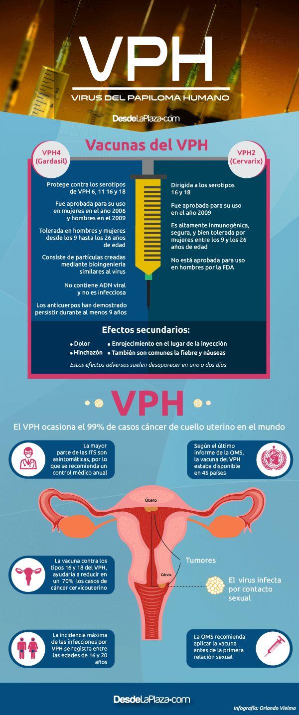 Las vacunas contra el VPH