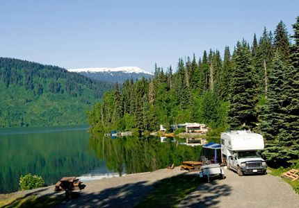 Campgrounds and RV Parks in Gatlinburg