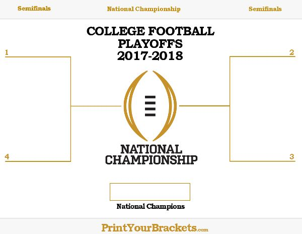 Image result for college football playoff bracket